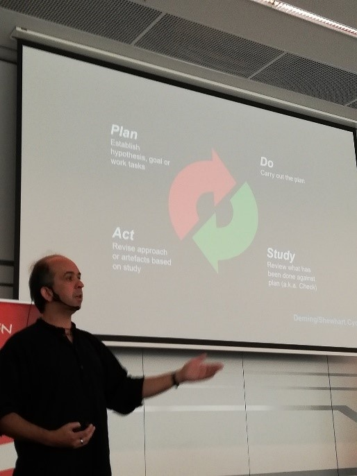 Plan - Do - Check - Act (Kevlin Henney: Agility ≠ Speed)