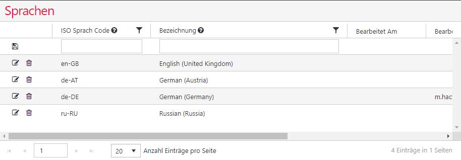 Wartung der Sprachen